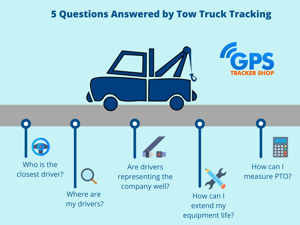 Tow Truck GPS Tracking